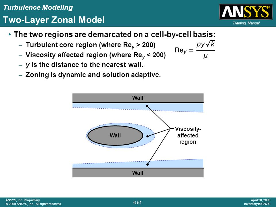 Chapter 6 Turbulence Modeling - ppt download