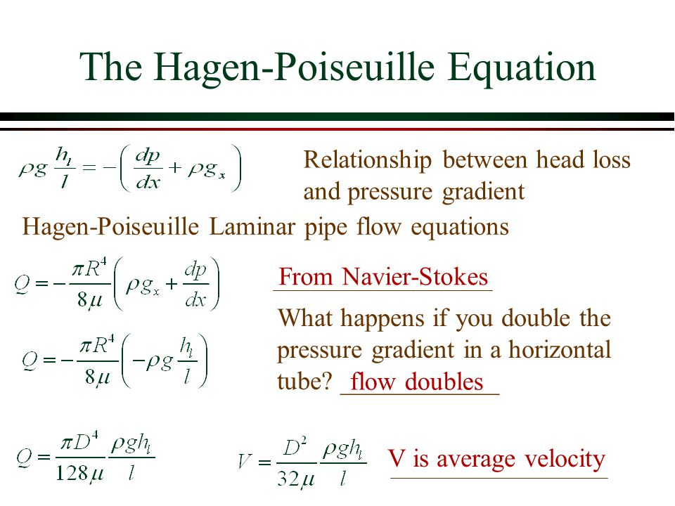 basic governing differential equations