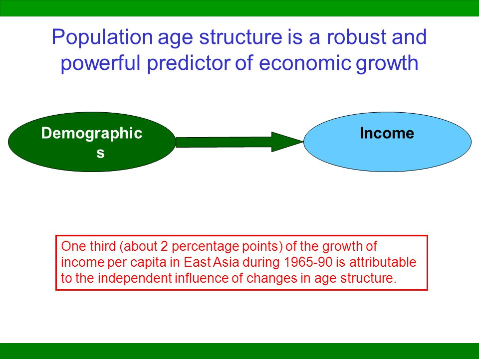 Population age structure is a robust and powerful predictor of economic growth