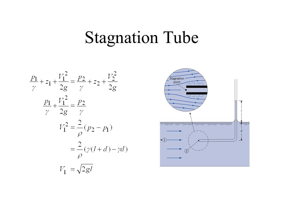 Stagnation Tube