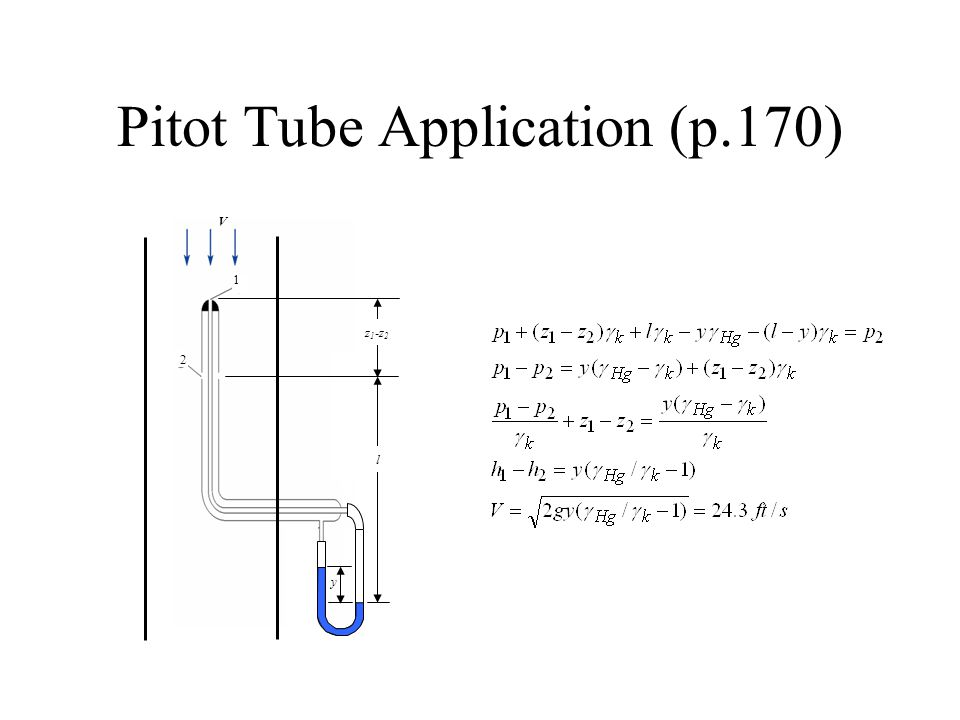 Pitot Tube Application (p.170)