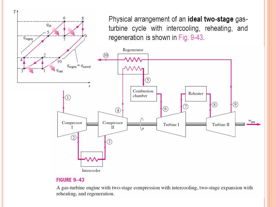 19 physical arrangement