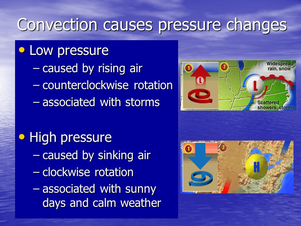 Convection causes pressure changes