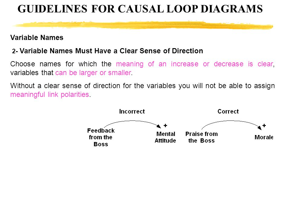 System dynamics causal loop diagrams morteza bazrafshan ppt video guidelines for causal loop diagrams ccuart Image collections