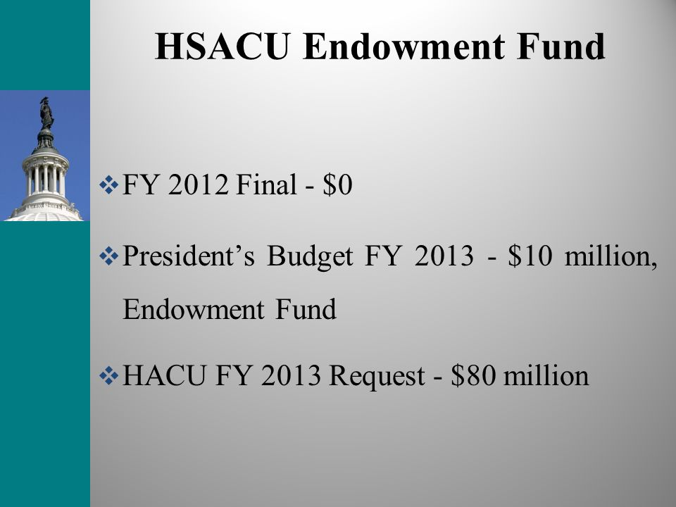 HSACU Endowment Fund FY 2012 Final - $0