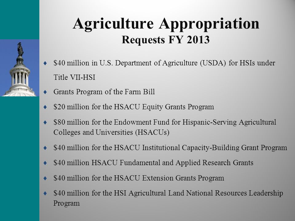 Agriculture Appropriation Requests FY 2013