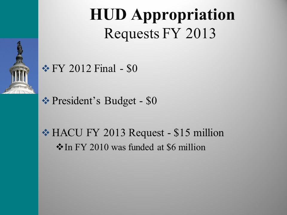 HUD Appropriation Requests FY 2013