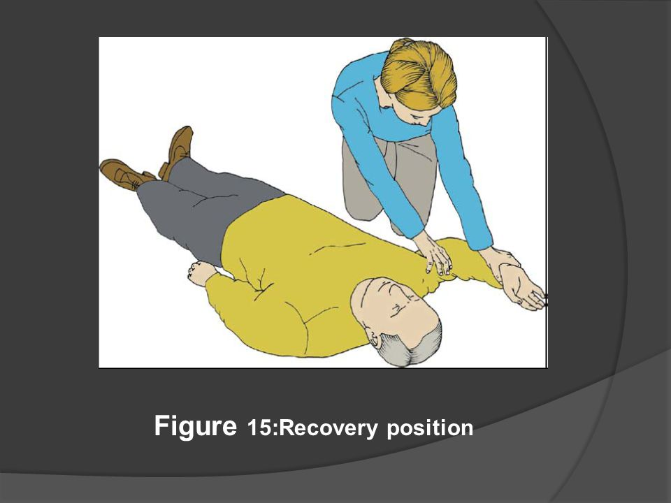 Figure 15:Recovery position