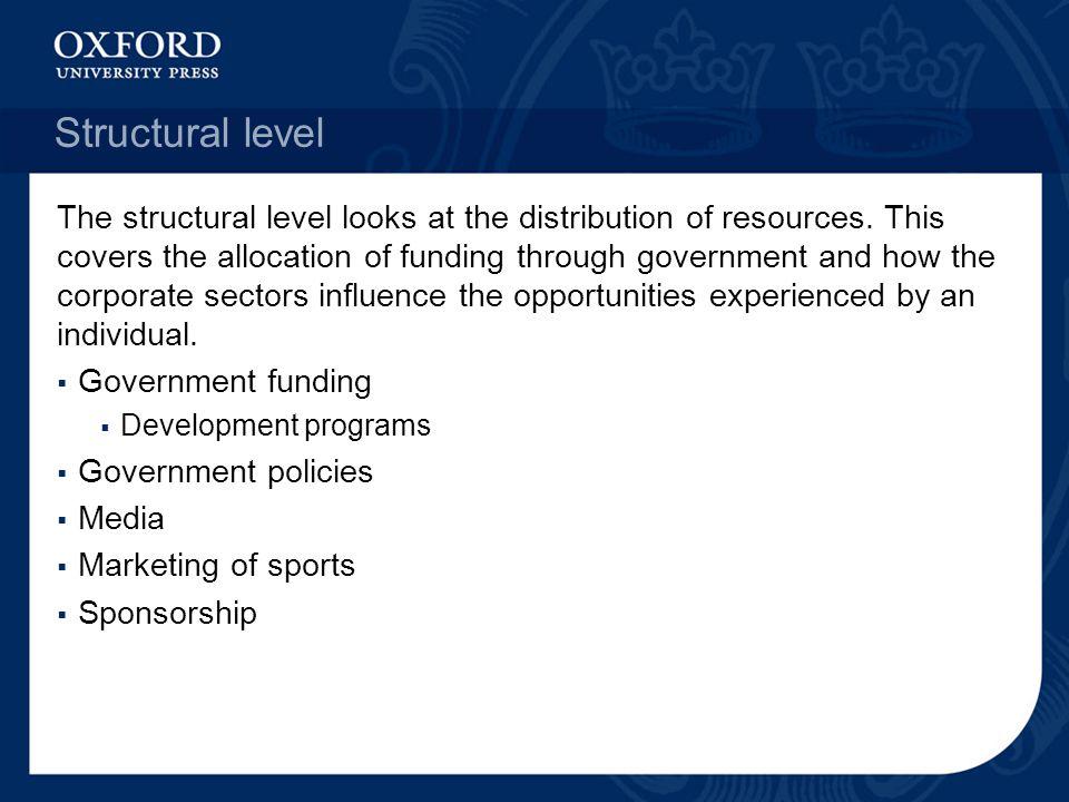 institutional level of figueroas framework