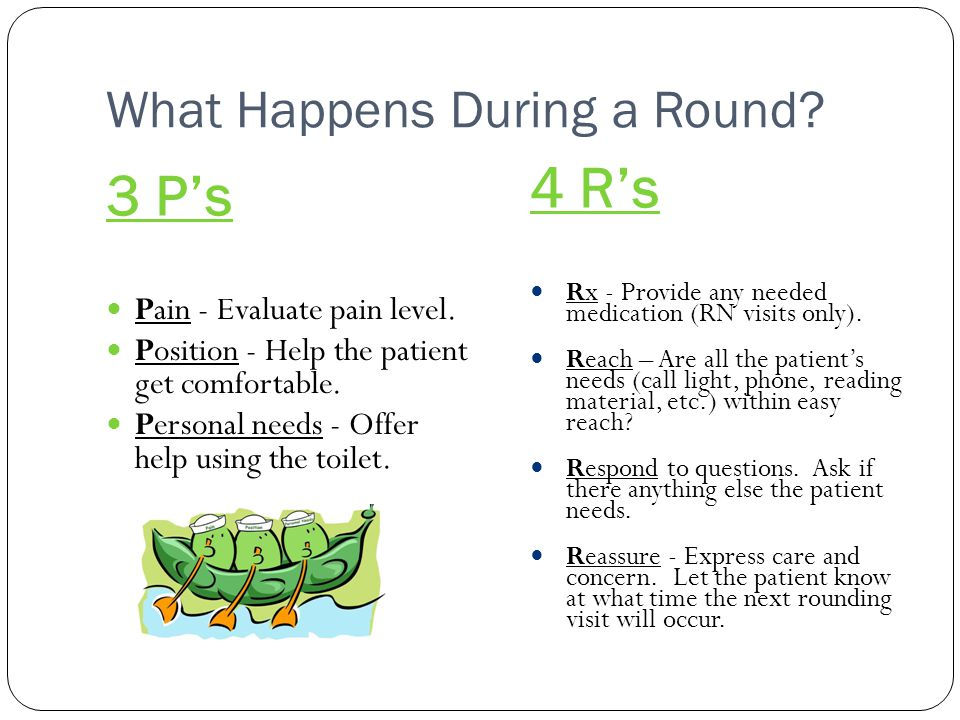 Hourly Rounding For Improved Patient Care Ppt Video Online