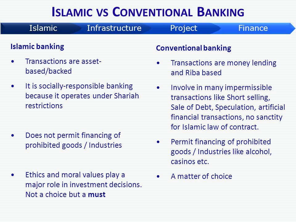 stability of islamic and conventional banks 2 the 'competition-stability/fragility' nexus: a comparative analysis of islamic and conventional banks kabir md nurul , andrew c worthington department of.