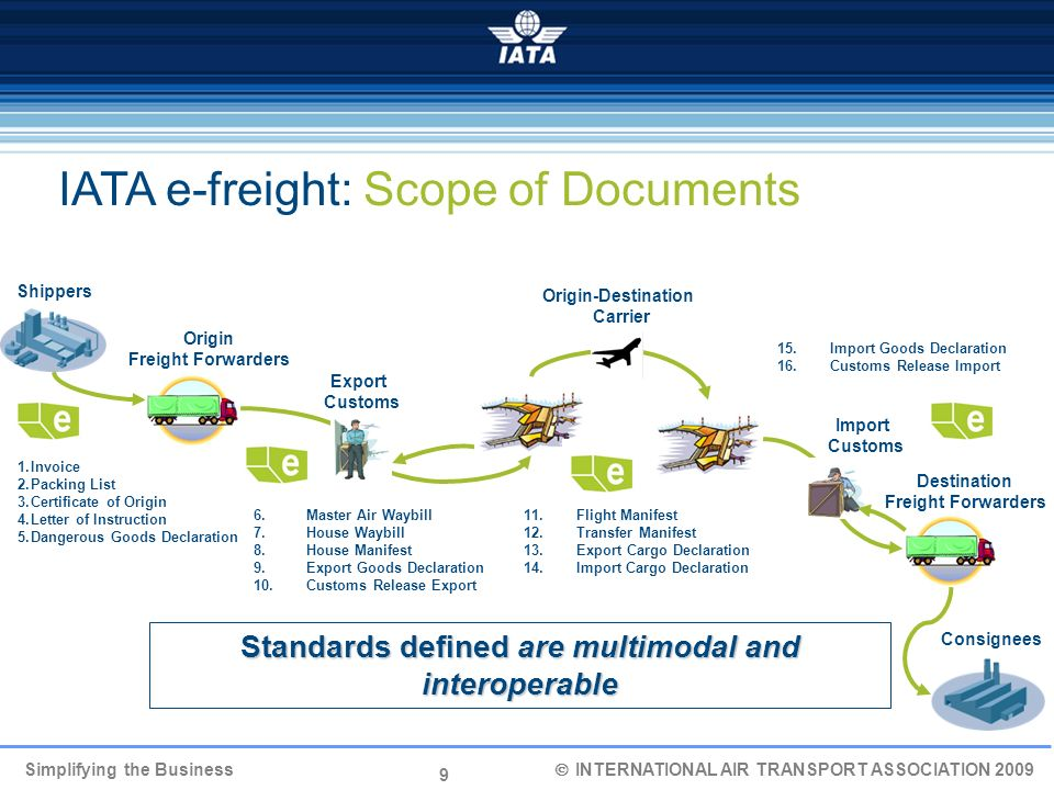 IATA e-freight Generic Benefits Presentation April ppt video online