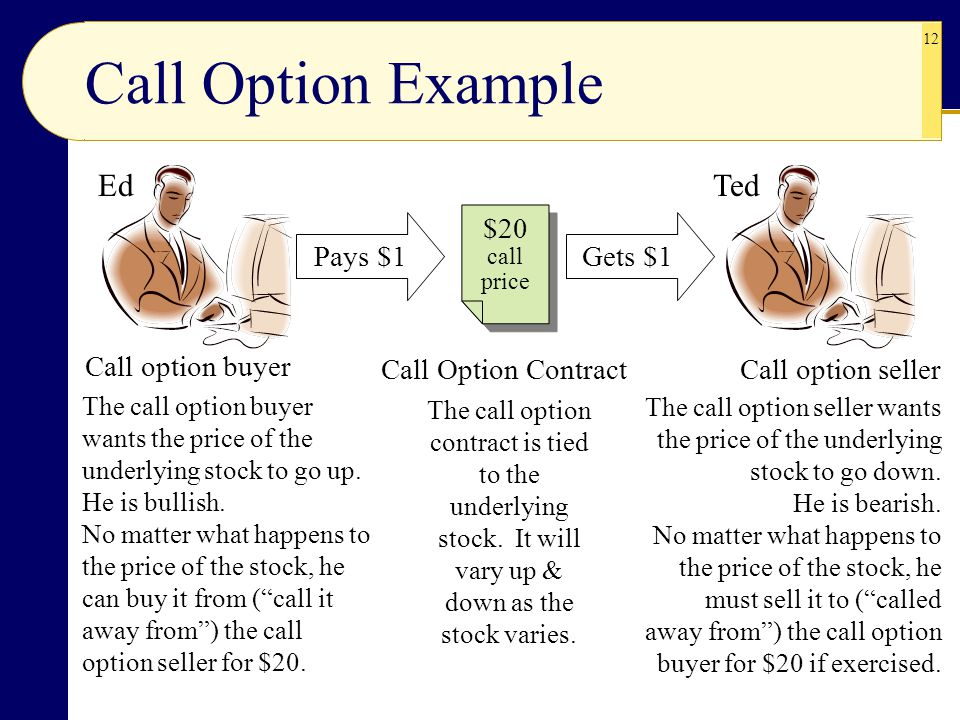 Chapter 15 Stock Options Chapter Sections Options On Common
