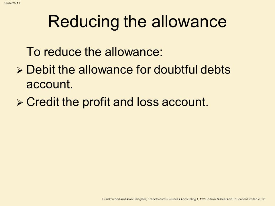 Reducing the allowance