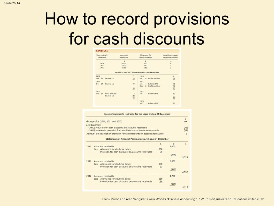 How to record provisions for cash discounts