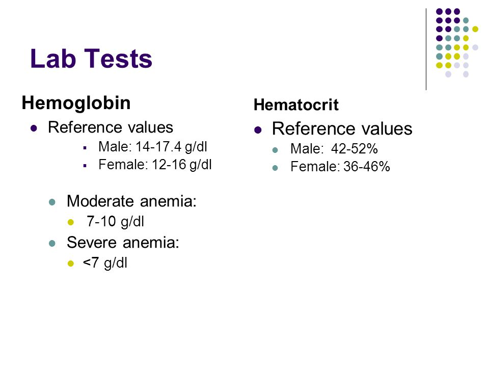 Lab Tests Hemoglobin Reference values Hematocrit Reference values