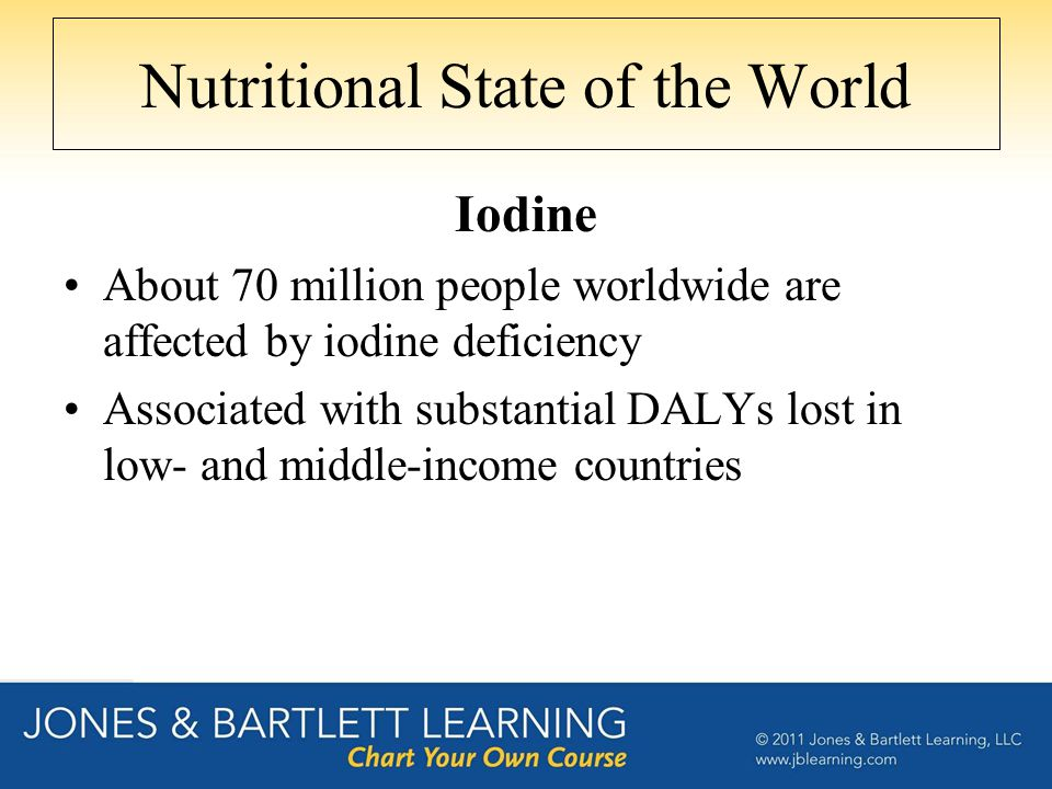 Nutritional State of the World