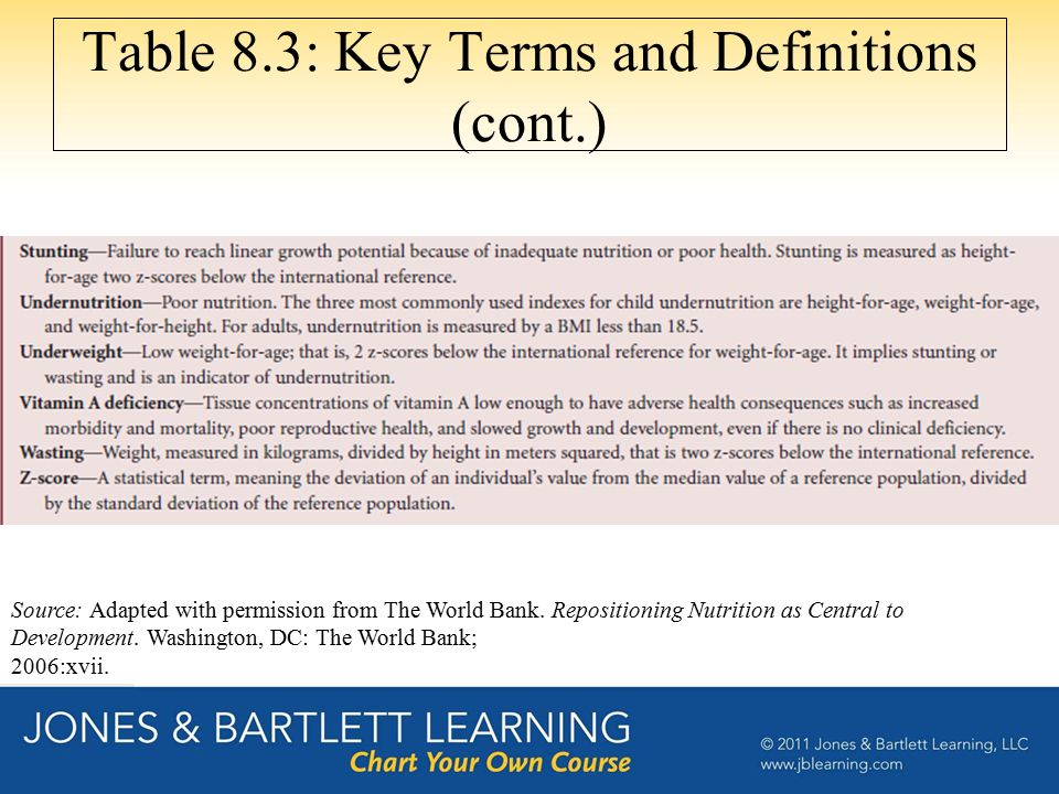 Table 8.3: Key Terms and Definitions (cont.)