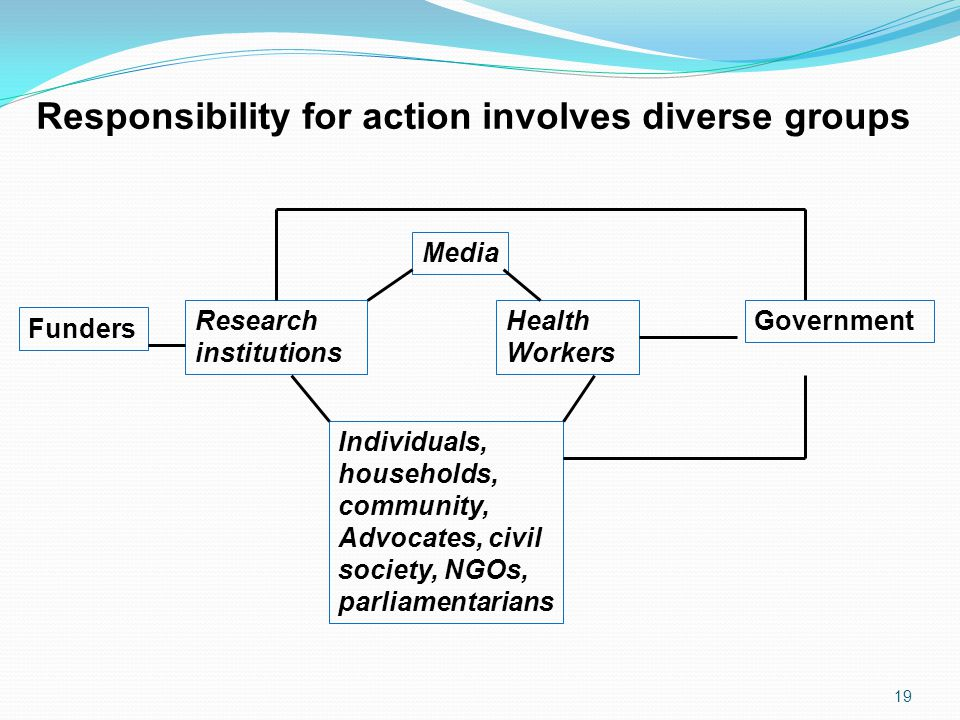 Responsibility for action involves diverse groups