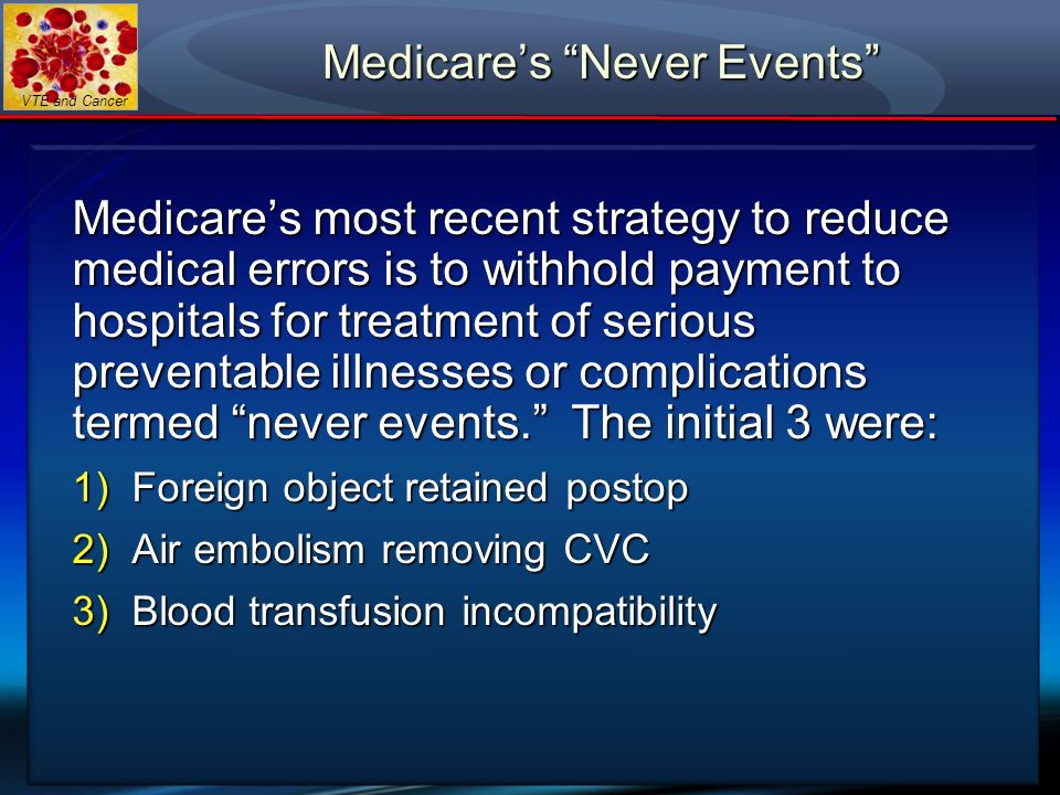 Medicare's Never Events