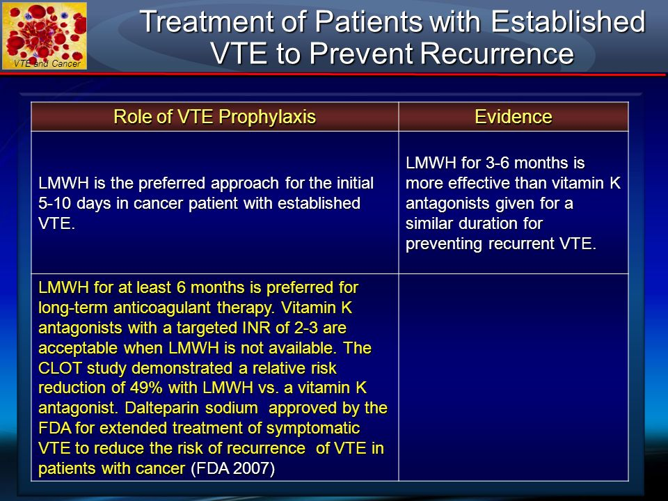 Treatment of Patients with Established VTE to Prevent Recurrence