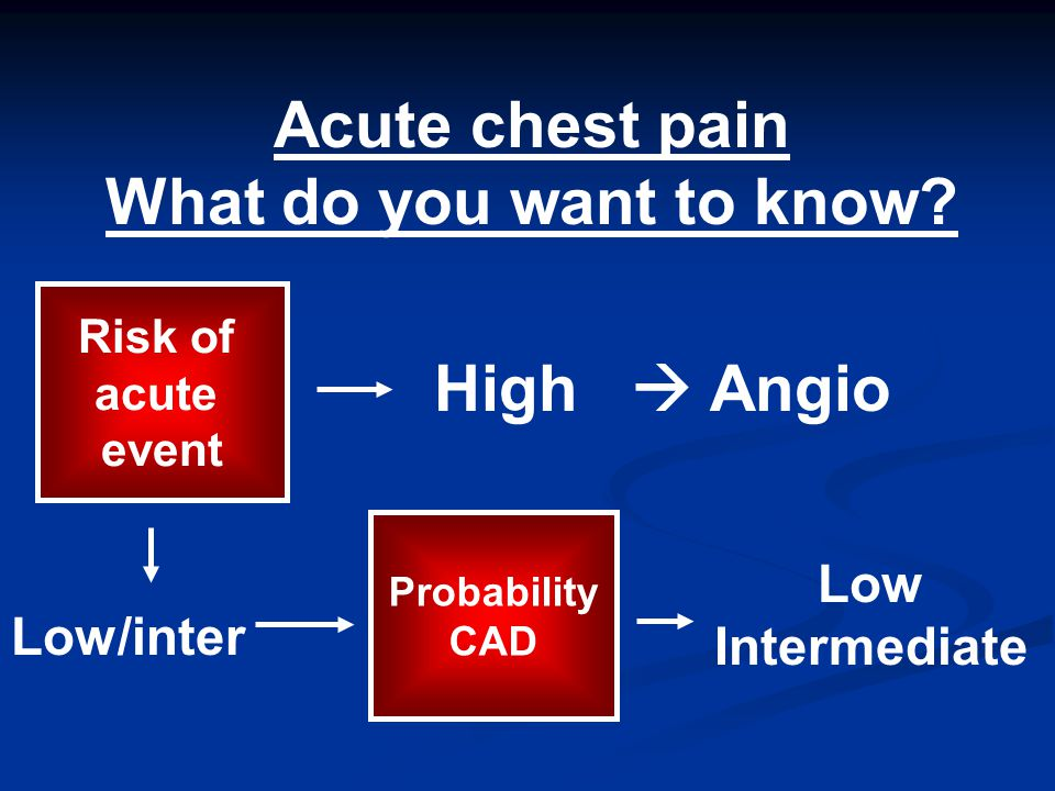 Acute chest pain What do you want to know