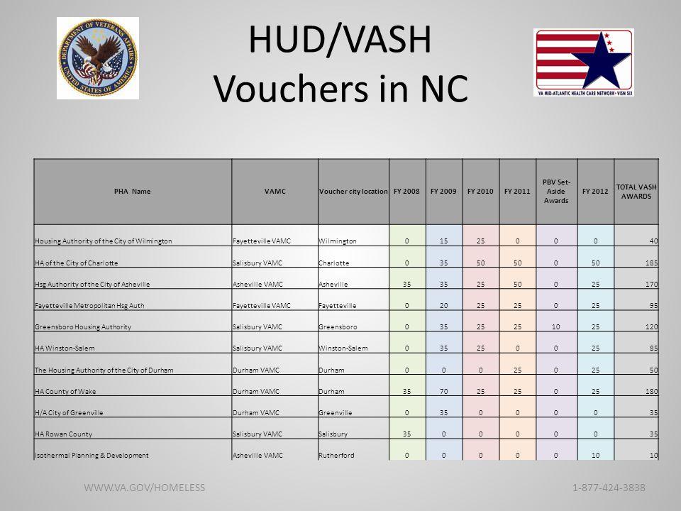 VA Homeless Veteran Services in North Carolina - ppt video