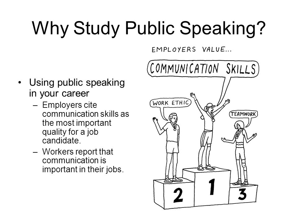 why do we study public speaking