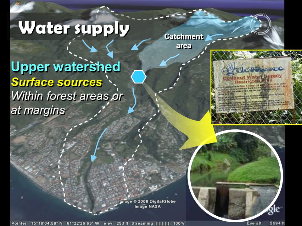 Water supply Upper watershed Surface sources