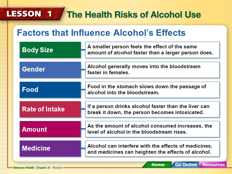 Factors that Influence Alcohol's Effects