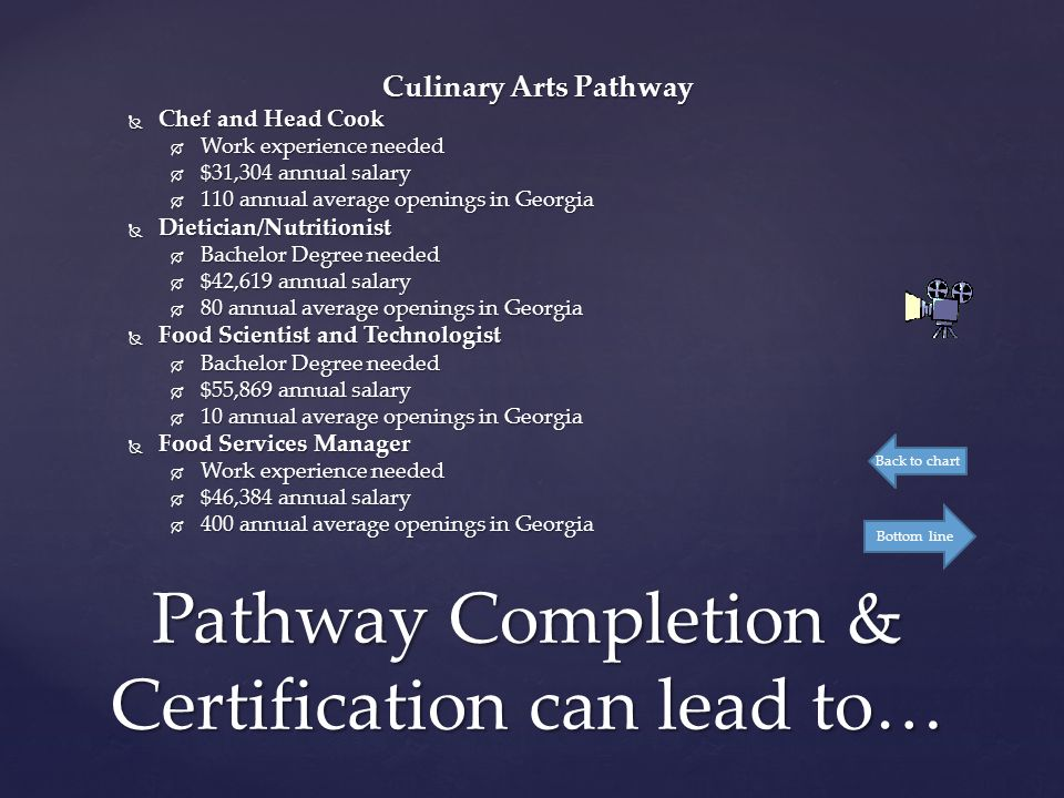 End Of Pathway Assessments Ppt Download