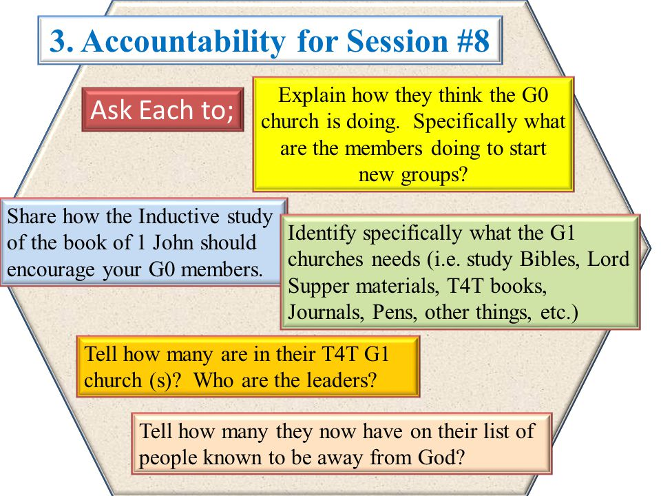 3. Accountability for Session #8