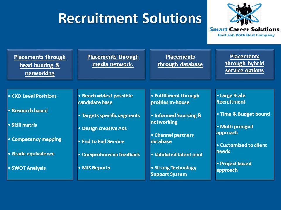 smart career solutions unleash the brilliance