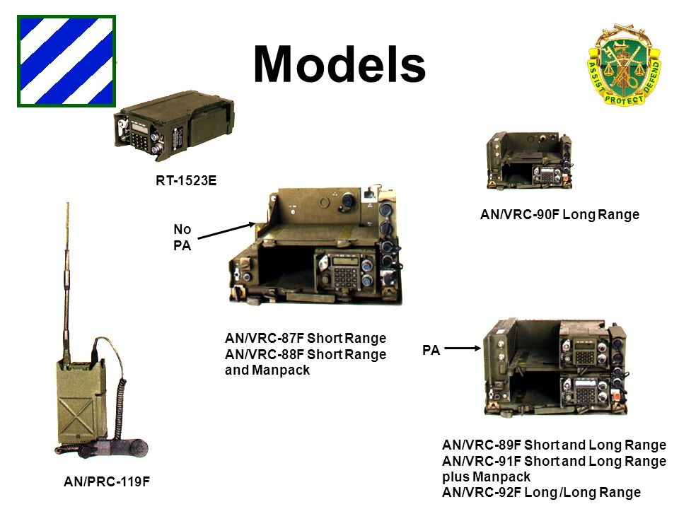 Sincgars Familiarization And Operation Ppt Video Online Downloadrhslideplayer: 91f Radio Set At Gmaili.net