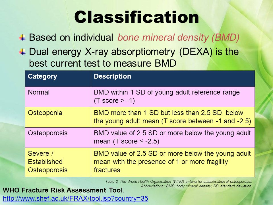 Cpd Presentation Osteoporosis By Chin Yeun Shee F0163