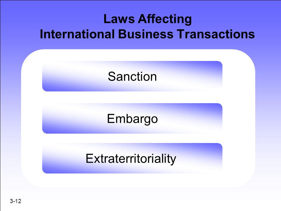 Laws Affecting International Business Transactions