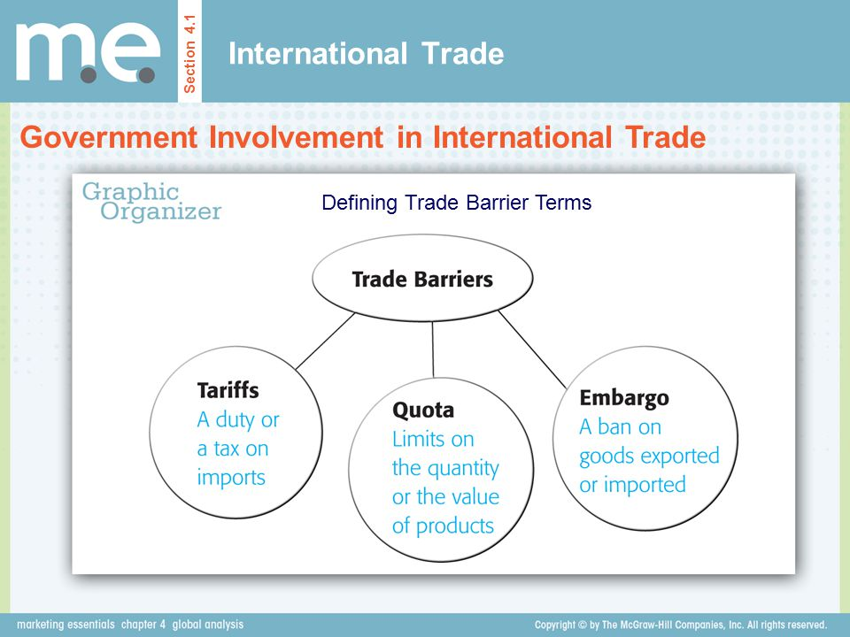Defining Trade Barrier Terms