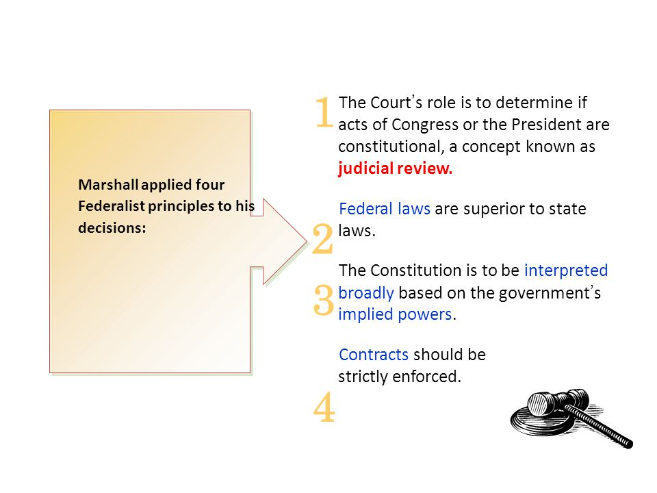 1 The Court's role is to determine if acts of Congress or the President are constitutional, a concept known as judicial review.