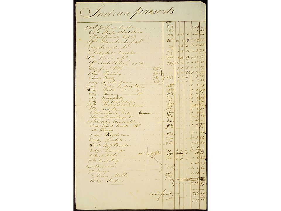 List of Indian presents purchased by Meriwether Lewis