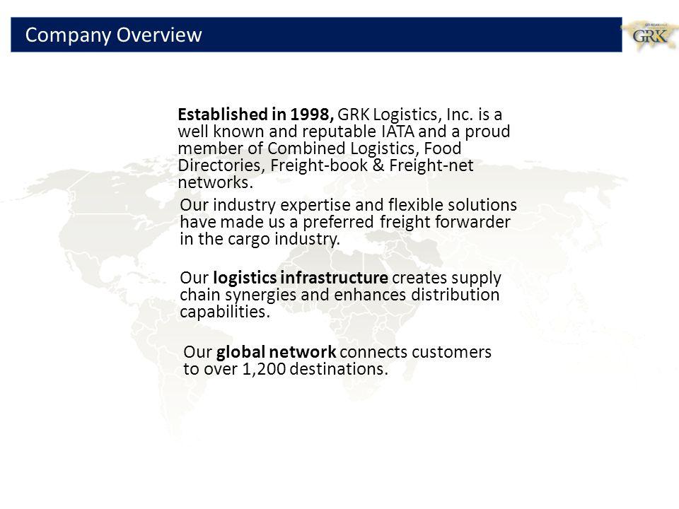 Total Transportation Solutions YOUR GLOBAL SHIPSHOP - ppt