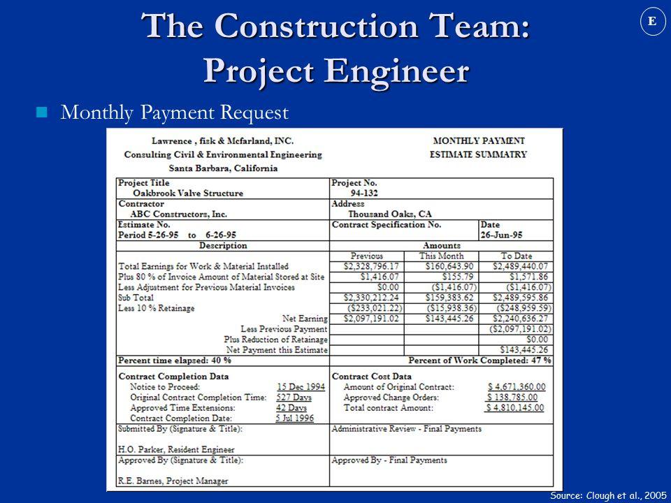 Dr sanghyun lee department of civil and environmental engineering the construction team project engineer thecheapjerseys Choice Image