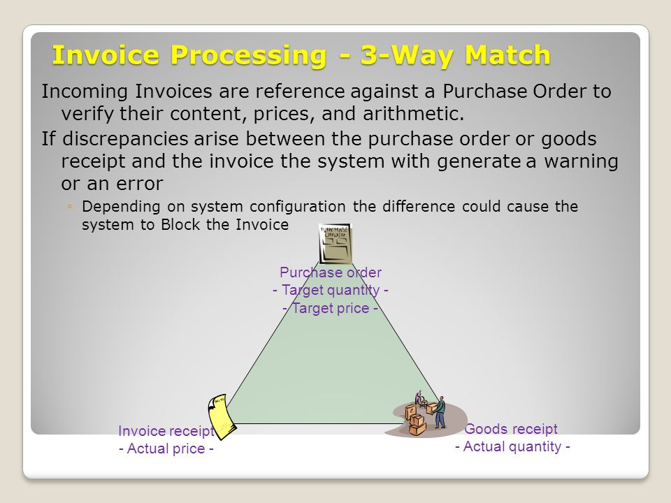 Invoice Processing - 3-Way Match