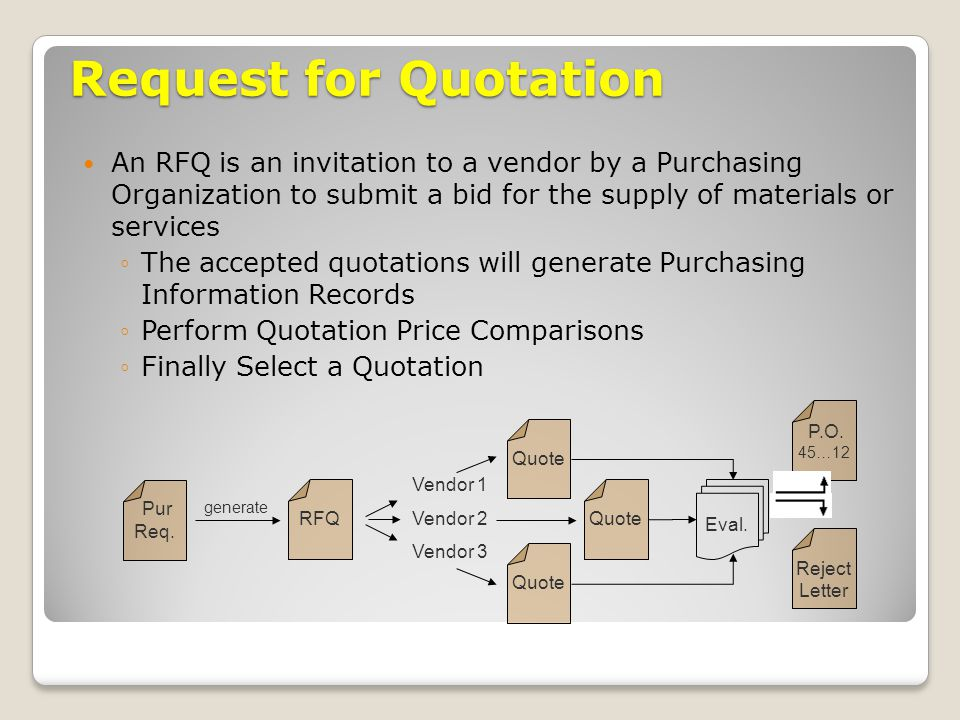 Request for Quotation An RFQ is an invitation to a vendor by a Purchasing Organization to submit a bid for the supply of materials or services.