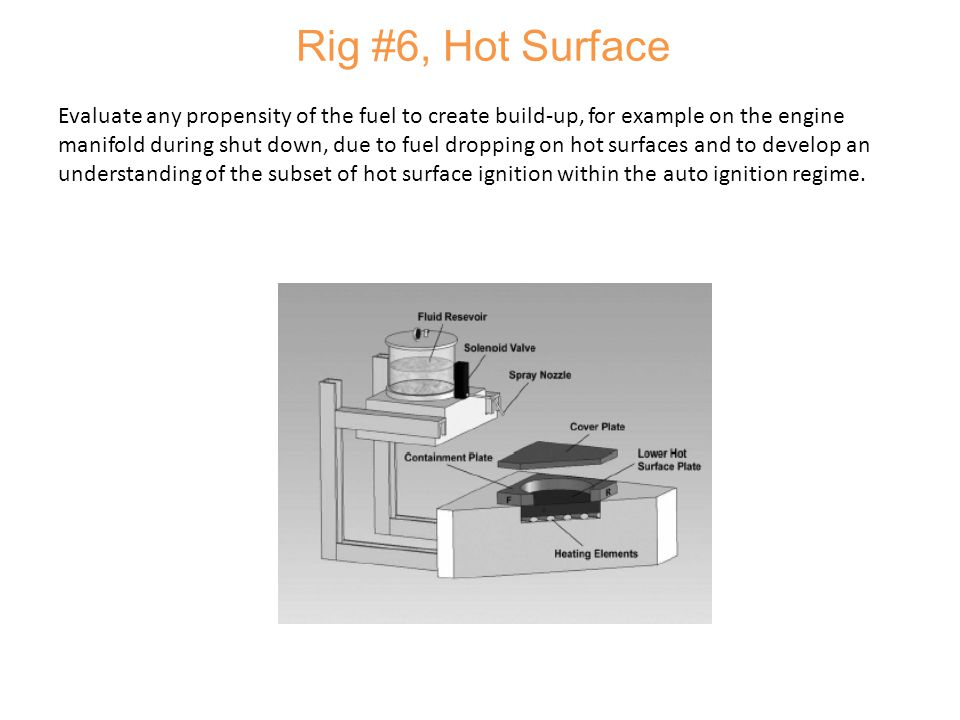 Rig #6, Hot Surface