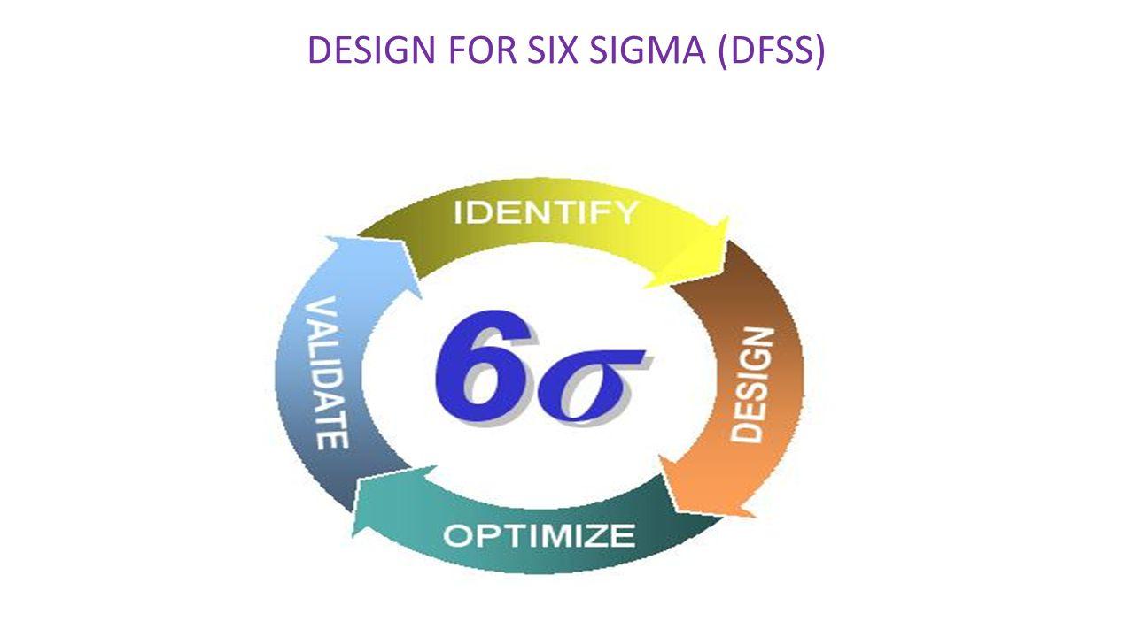 view visualization and mathematics