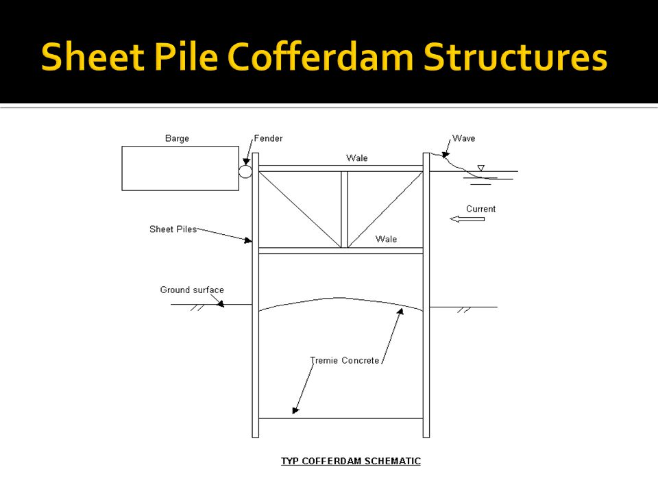 Sheet Pile Cofferdam Structures