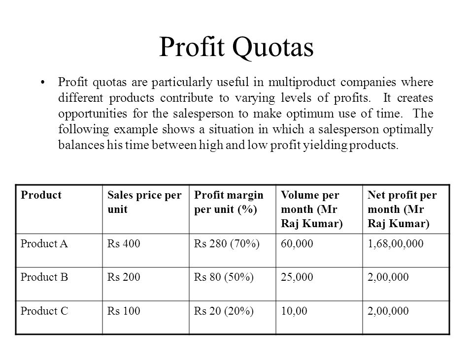 importance of sales quotas and what are its different types