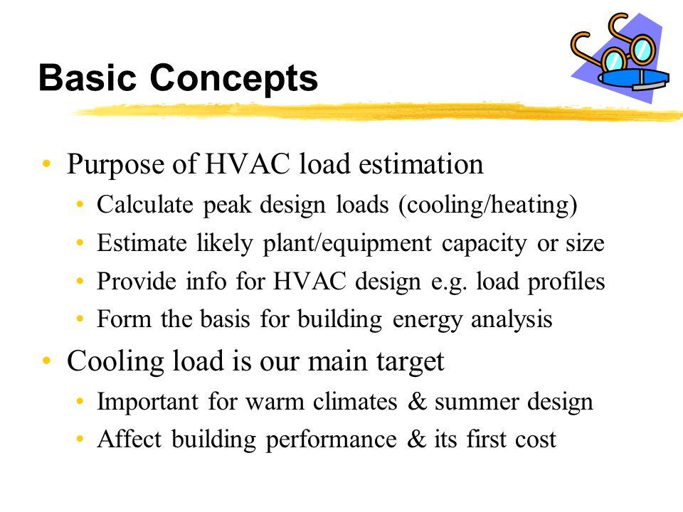 Load Calculations Dr  Sam C M Hui MECH3005 – Building Services - ppt