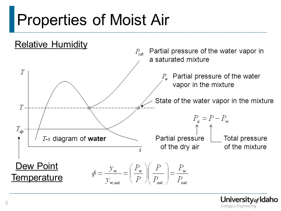 Psychrometric Properties Of Moist Air Ppt Download
