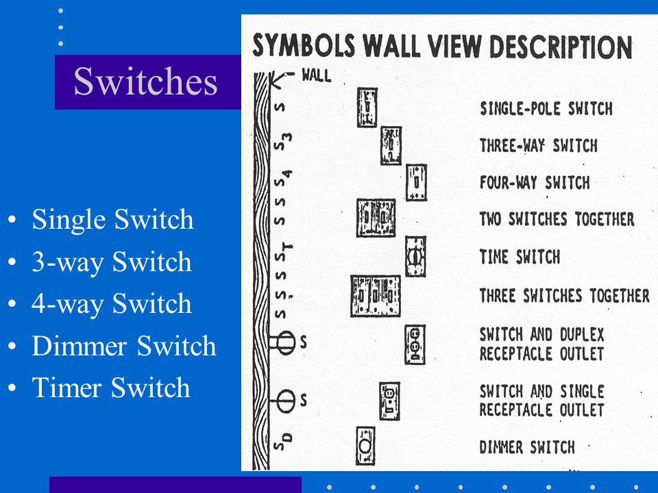 4 Way Switch With Outlet - Wiring Diagrams Schematics  Way Dimmer Switch Duplex Receptacle Wiring Diagram on lutron three-way dimmer diagram, lutron dimmer switches wiring diagram, 3 way dimmer switch installation, 3 way light wiring diagram, 3 way lamp wiring diagram, touch dimmer wiring diagram, dimmer switch installation diagram, easy 3 way switch diagram, 3 three-way switch diagram, 3 way outlet wiring diagram,